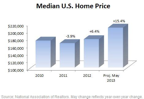 us home sales archives dixon pacifica real estate