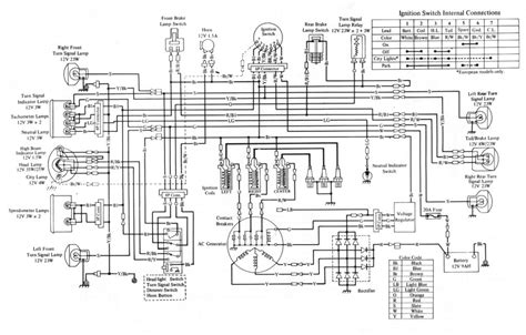 wiring diagram z1000