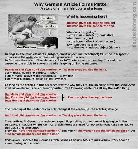Offizieller Brief Begrüßung 8 Besten Daf Redemittel Bilder Auf Lernen Bildbeschreibung Und Sprachen
