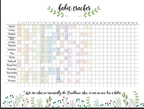 printable habit tracker bullet journal habit tracker bullet journal track your habits green