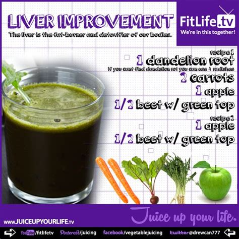 Juice Recipe Detox Liver by Liver Detox Detox Tips And Detox On