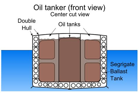 Building Plan Software file oil tanker front view png wikimedia commons
