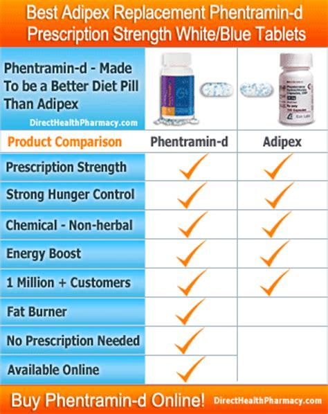 adipex diet pill adipex diet davidroconnell