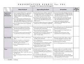 Rubric For Essay Writing For Middle School by Essay Writing Rubric For Middle School