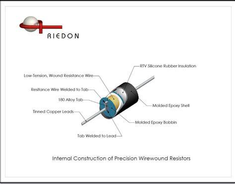 wirewound resistors construction construction of riedon precision wirewound resistors riedon company riedon