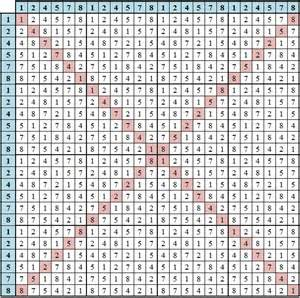 What Is The Square Root Of 1000 Magic Mirror Matrix Reveals Symmetry Encompassing