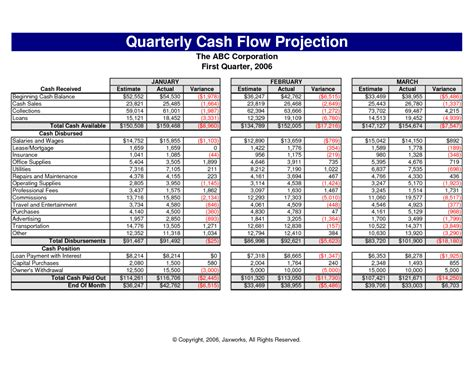 discounted cash flow excel template cash flow excel