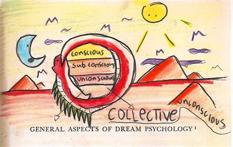 jungian therapy images dreams and analytical psychology books unconscious end of the