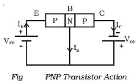 pnp transistor working principle pnp transistor working pdf 28 images transistor npn transistor pnp transistor definition