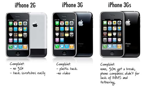 A Most Wanted Iphone All Hp apple when their popularity works against them forevergeek