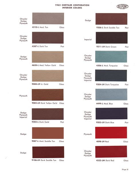 dupont gray color chart autos post