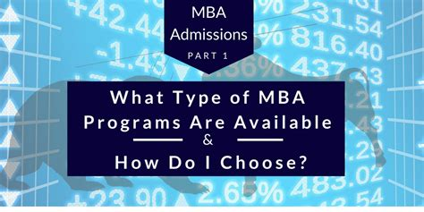 What Are The Different Types Of Mba Courses by Mba Programs Wordvice