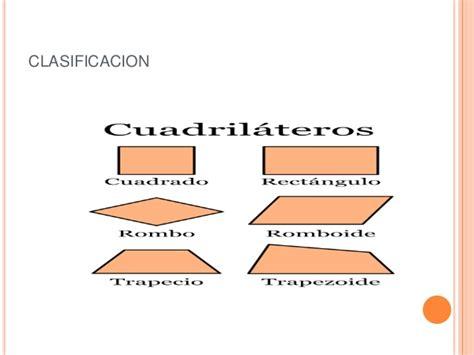 imagenes abstractas y sus caracteristicas clasificacion de los cuadrilateros