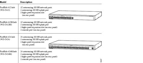 uplink console commands fasthub 400 series installation and configuration guide