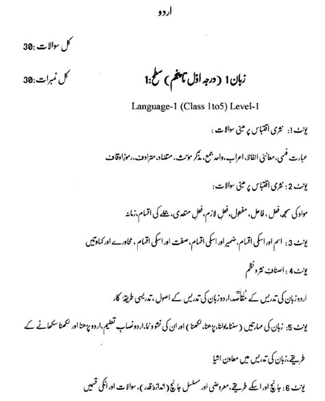 Application Letter Urdu Application Sle In Urdu