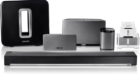 which sonos speakers can you mount imore