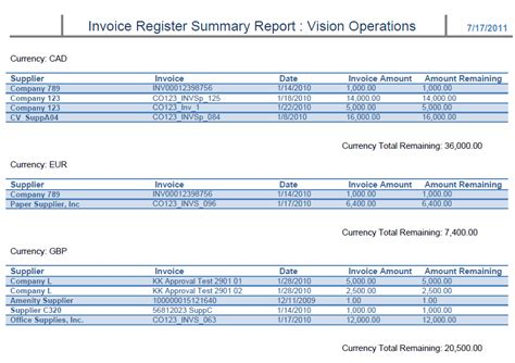 invoice register template customizing reports and analytics 11g release 1 11 1 4
