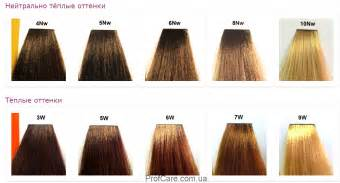 so color matrix color swatches pictures brown hairs