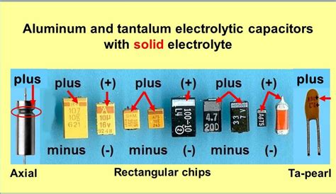kemet tantalum capacitor polarity file polarity rectangular chips jpg wikimedia commons