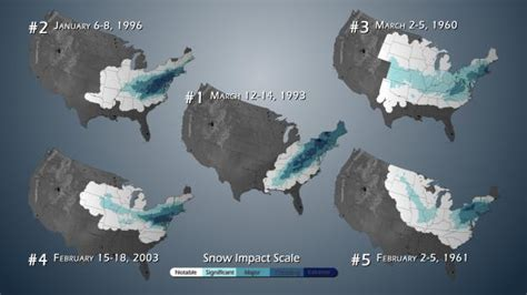 worst snowstorm in history ranked the worst snowstorms in u s history