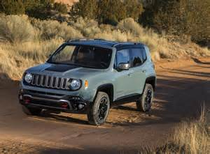 2016 jeep renegade for sale in your area cargurus