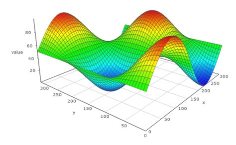 3d Graphing graph3d chap links library