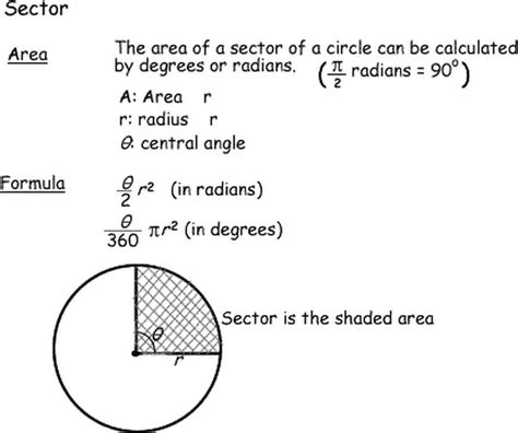 Area Of A Section Of A Circle Formula by Surface Area And Volume Formulas For Geometric Shapes