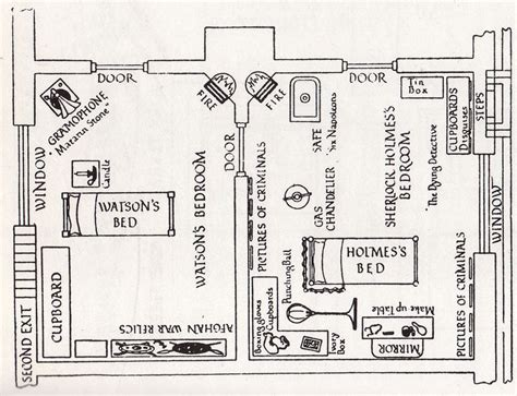 221b baker street floor plan 17 best images about sherlock holmes on pinterest