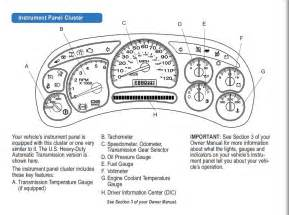 6 best images of car dashboard instrument panel diagram
