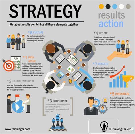 hr strategy hr strategy