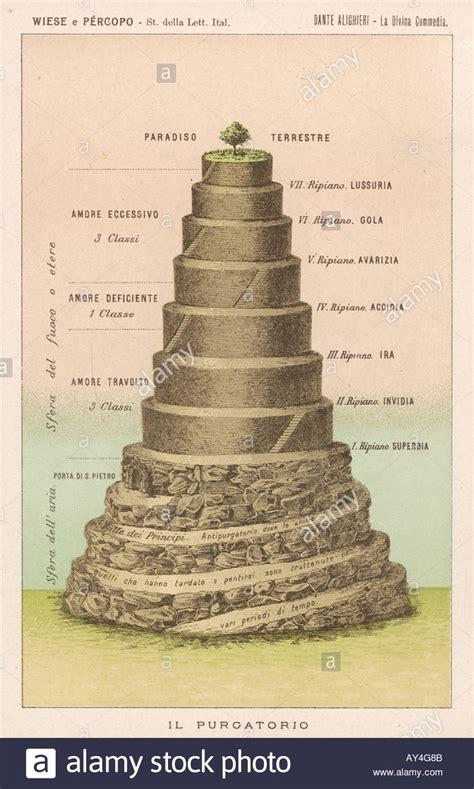 cornici purgatorio map of purgatory dante stock photo royalty free image