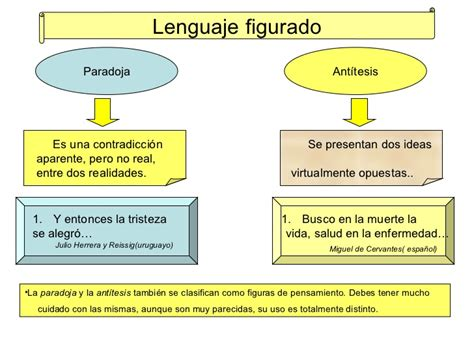imagenes sensoriales en una cancion lenguaje figurado parte i