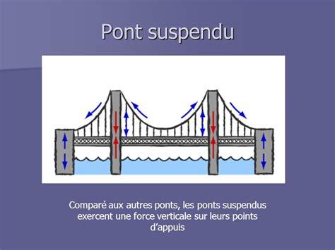 les ponts en treillis les ponts technologie 9 f 233 vrier ppt t 233 l 233 charger