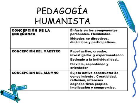 Modelo Curricular Humanista Modelos Pedagogicos