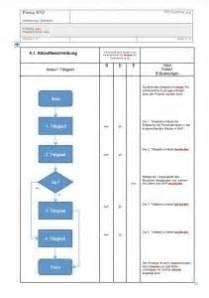 Absage Bewerbung Pendent Halten absage bewerbung vorlage muster und vorlagen