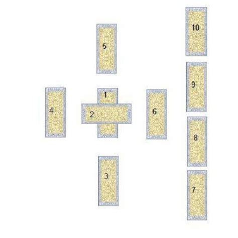 carta astral gratis videntes y tarotistas carta astral gratis ara tarot consulta de tarot