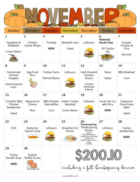 printable thanksgiving dinner planner what for dinner in december 31 days of kid friendly