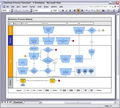 microsoft visio templates visio process flow template 4 swimlanes