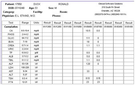sle cbc report image gallery lab test results