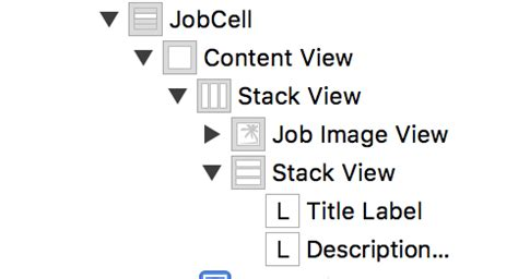 how does uistackview layout elements in a stack ios solving uistackview layout ambiguity stack overflow