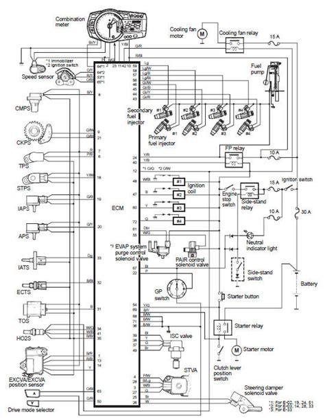 2011 hayabusa wiring diagram sv650 wiring diagram wiring