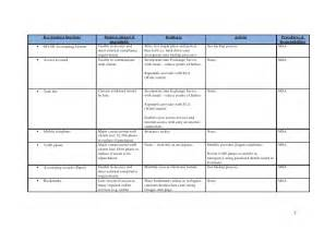 continuity template exle business continuity plan