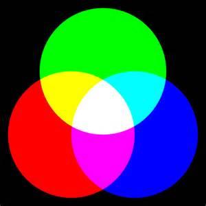 teoria da cor 2 2 modelo rgb caracteriza 231 227 o e aplica 231 245 es