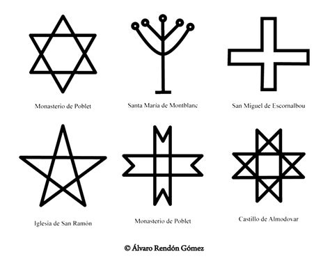 imagenes simbolos gnosticos clasificaci 243 n de las marcas de canter 237 a