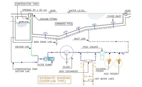 Schematic Floor Plan by Pool Overflow System