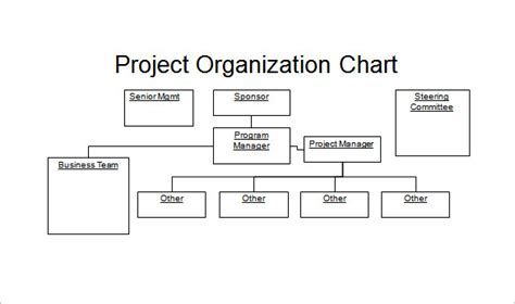11 Powerpoint Chart Template Free Sle Exle Project Organizational Chart Template