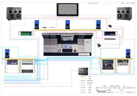 salon visio presentazione system integrator
