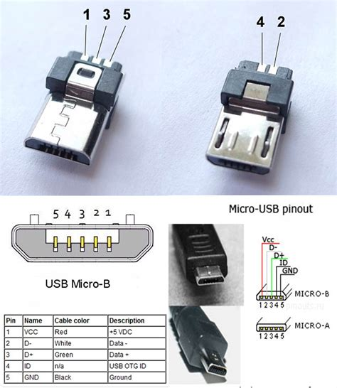 Kabel Wiring usb cable wiring diagram micro type b micro usb cable