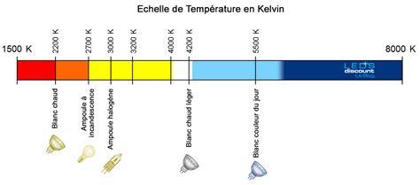 Le 6500 Kelvin by Le Point Sur Les Temp 233 Ratures De Couleur Des Oules Led