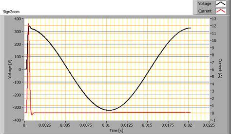 Lu Proji 150 Rr lumission inpact 150 led g3 2 lmetingen olino